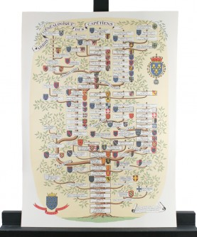 Family tree of the Capetians