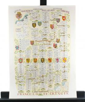 Genealogical tree of the Dukes of Burgundy